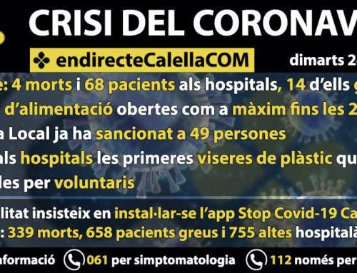 Continuen augmentant els pacients de coronavirus arreu de Catalunya